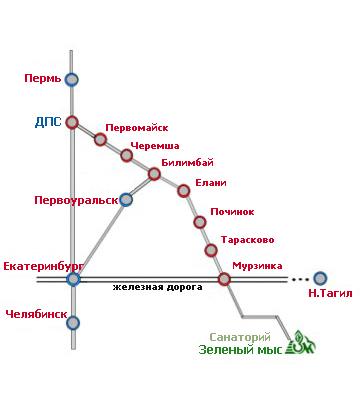 Адрес: Свердловская область г.